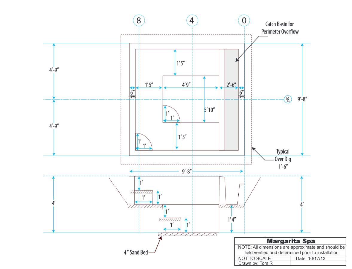 Margarita Spa Dig Plan