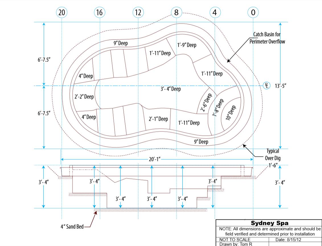 Sydney Spa Dig Plan